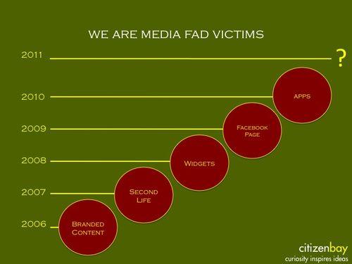 Media Fads